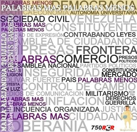 AYCARACHA - PALABRAS MAS - PRUEBA